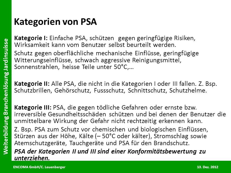 Kategorien von PSA