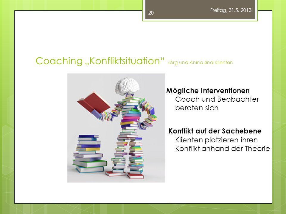 """Coaching """"Konfliktsituation Jörg und Anina sind Klienten"""