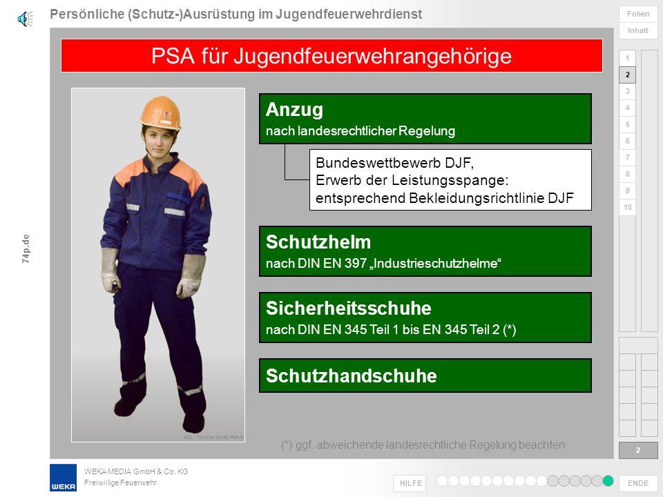 Persönliche (Schutz-)Ausrüstung im Jugendfeuerwehrdienst