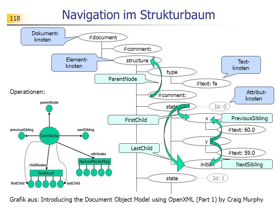 Navigation im Strukturbaum