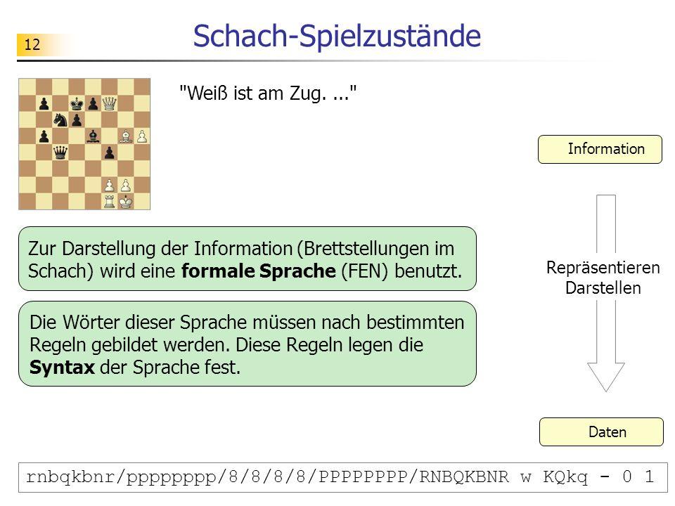 Schach-Spielzustände