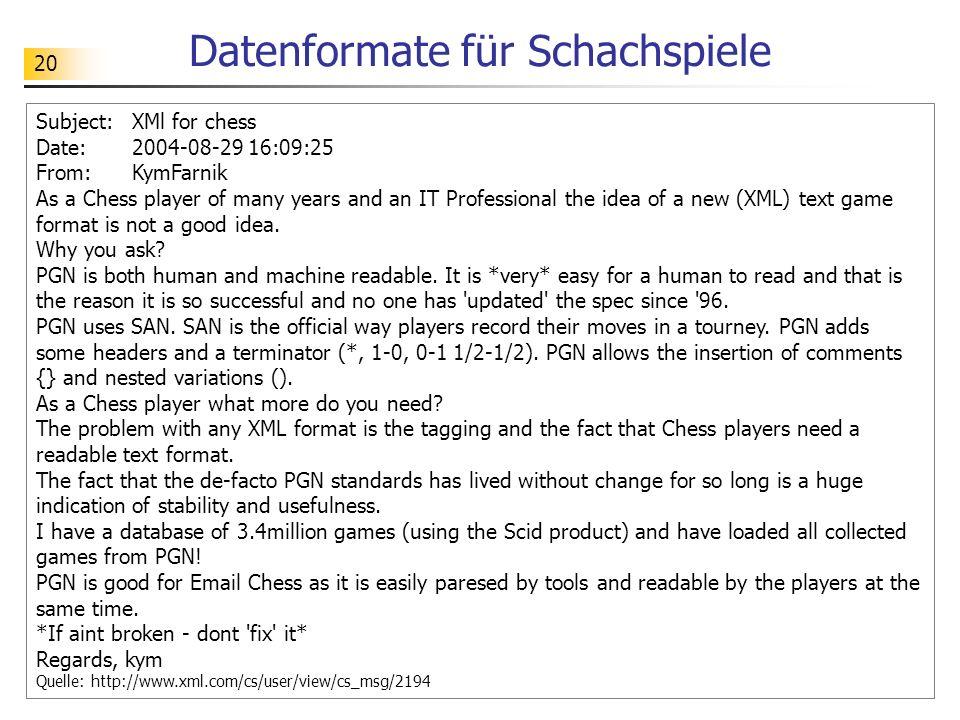 Datenformate für Schachspiele