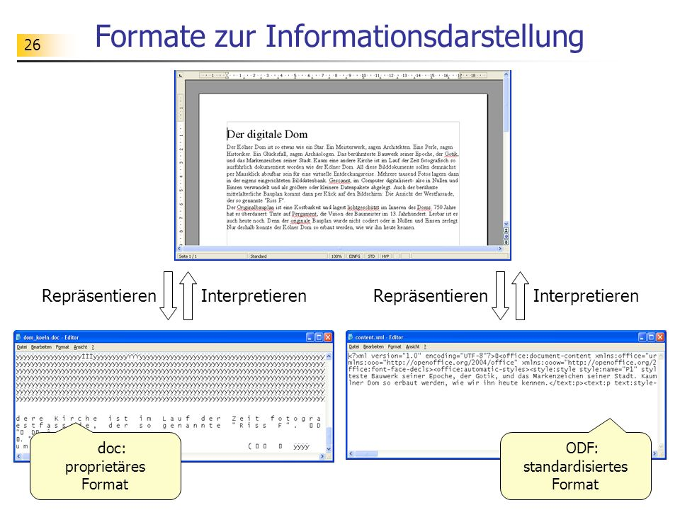 Formate zur Informationsdarstellung