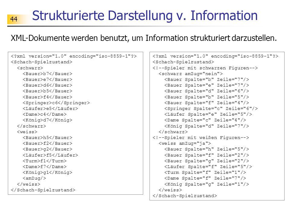 Strukturierte Darstellung v. Information