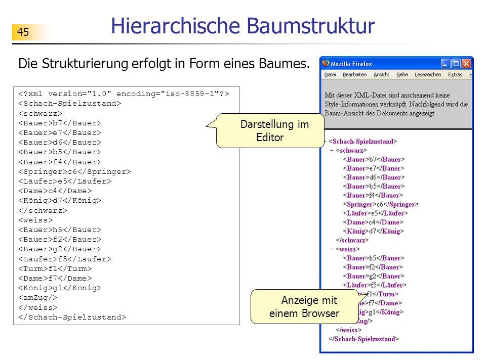 Hierarchische Baumstruktur