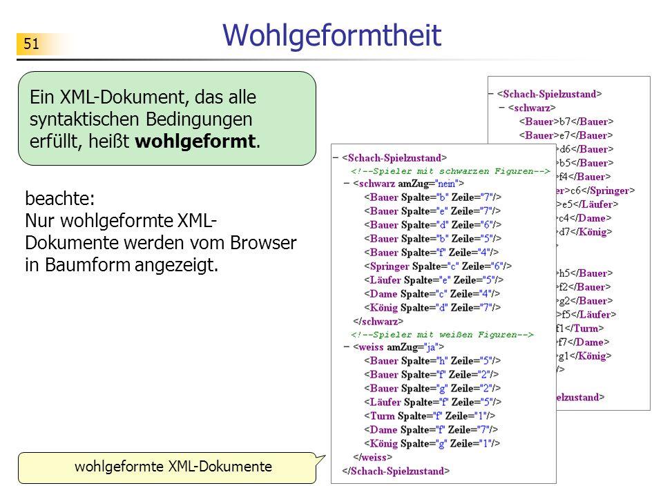 wohlgeformte XML-Dokumente