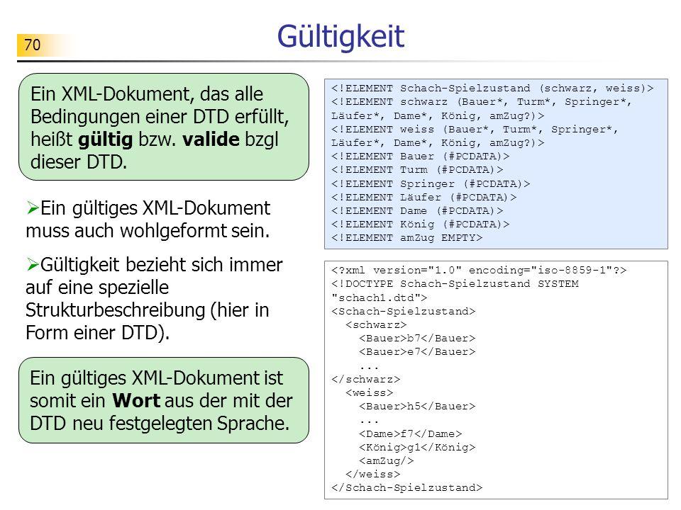 Gültigkeit Ein XML-Dokument, das alle Bedingungen einer DTD erfüllt, heißt gültig bzw. valide bzgl dieser DTD.