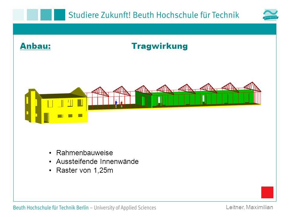 Anbau: Tragwirkung Rahmenbauweise Aussteifende Innenwände
