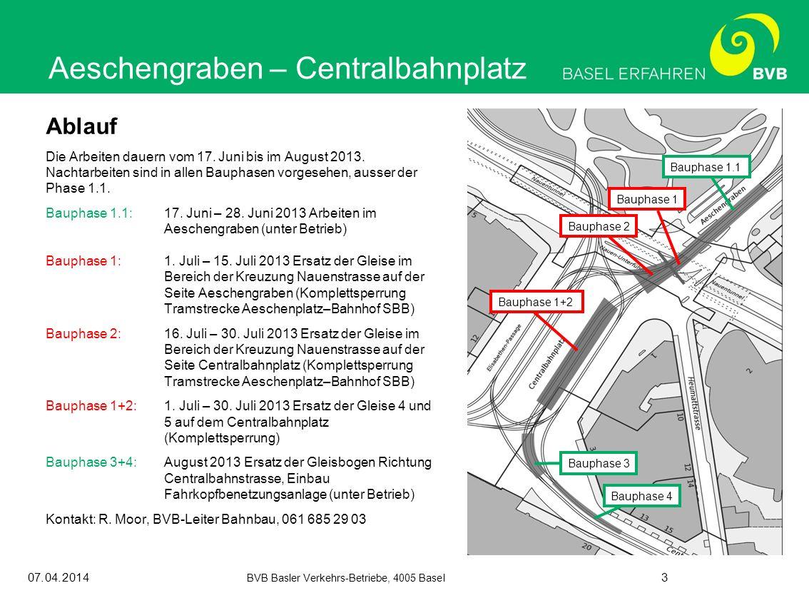 Aeschengraben – Centralbahnplatz