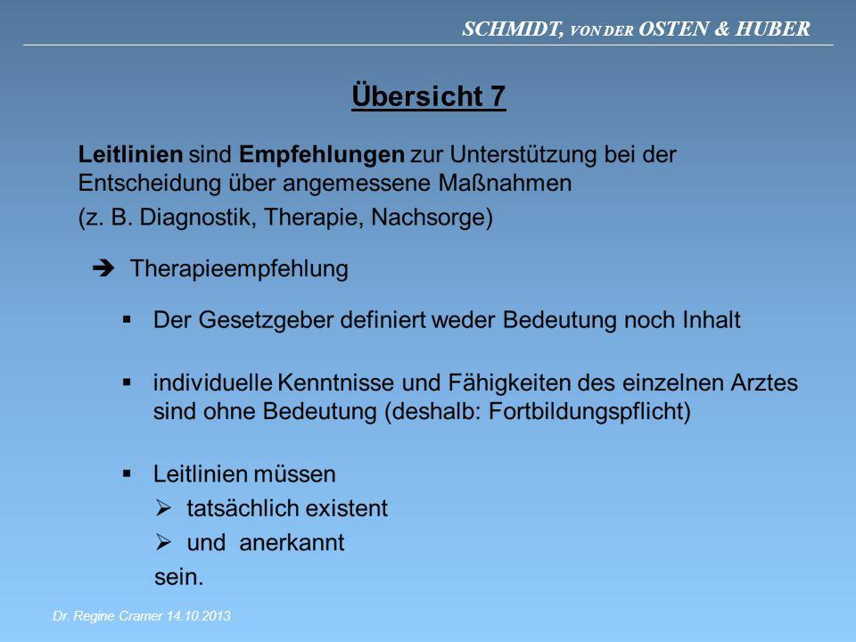 Übersicht 7 Dr. Regine Cramer 14.10.2013