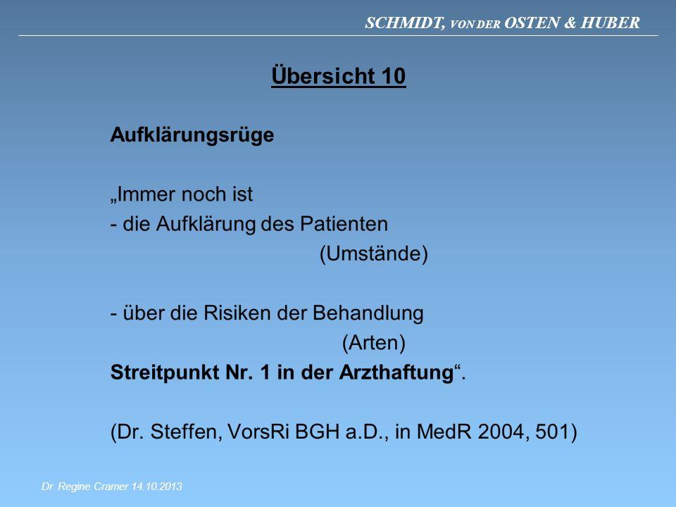 Übersicht 10 Dr. Regine Cramer 14.10.2013