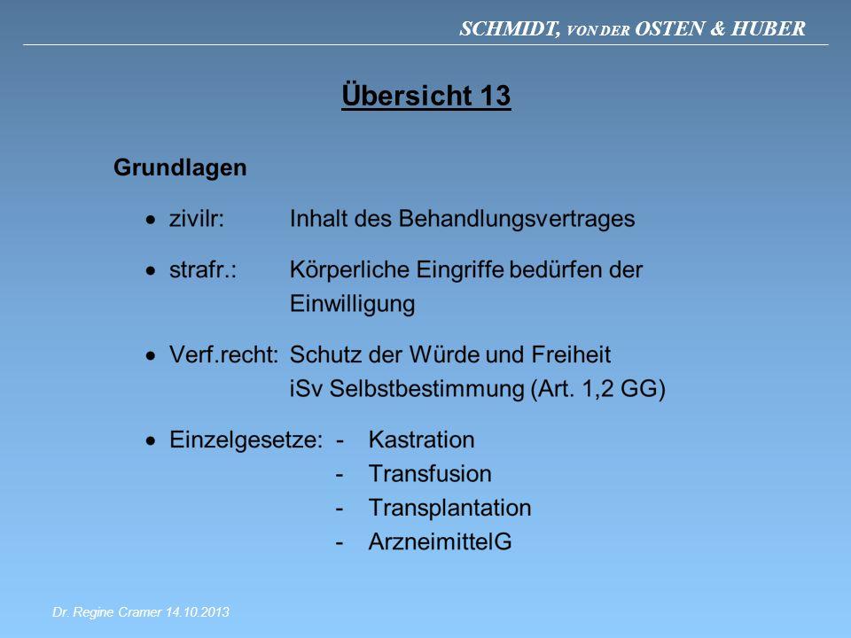 Übersicht 13 Dr. Regine Cramer 14.10.2013