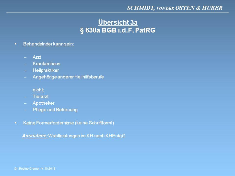 Übersicht 3a § 630a BGB i.d.F. PatRG