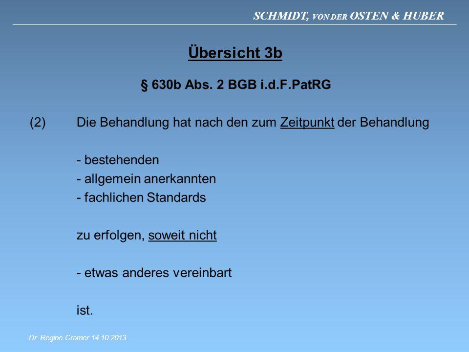 Übersicht 3b Dr. Regine Cramer 14.10.2013