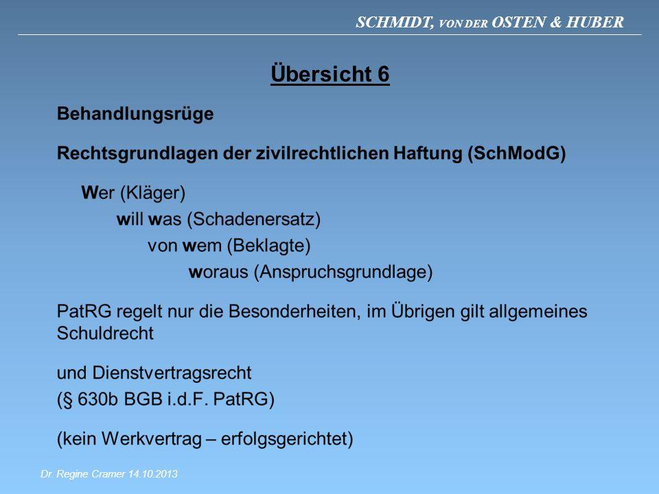 Übersicht 6 Dr. Regine Cramer 14.10.2013