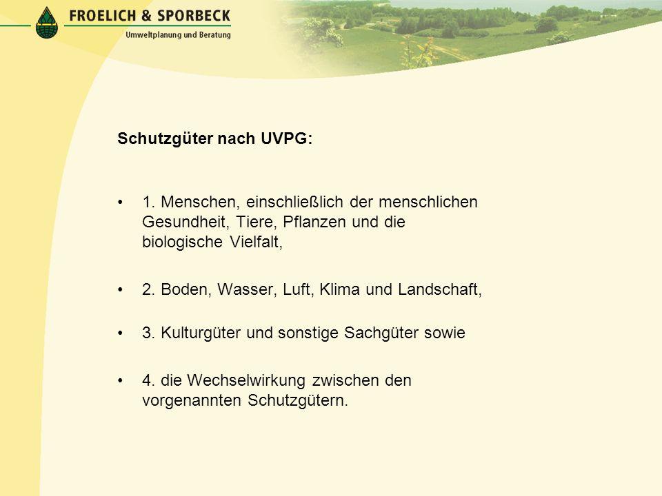 Schutzgüter nach UVPG: