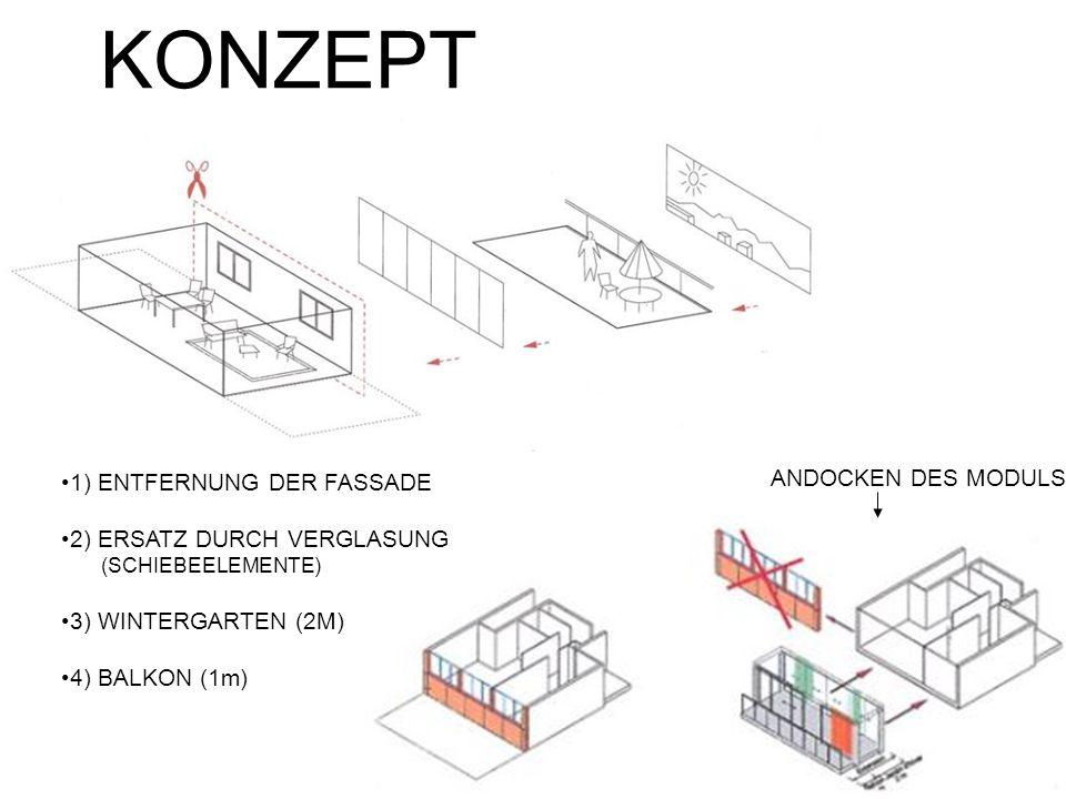 KONZEPT ANDOCKEN DES MODULS 1) ENTFERNUNG DER FASSADE