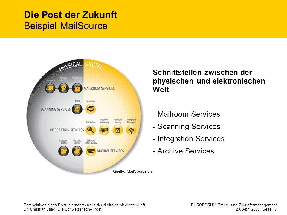 Die Post der Zukunft Beispiel MailSource
