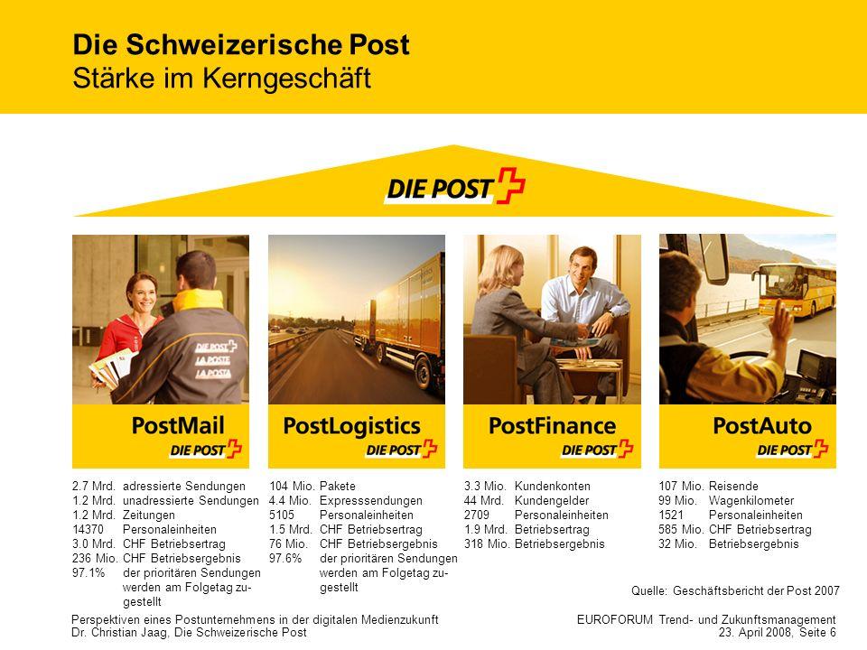 Die Schweizerische Post Stärke im Kerngeschäft