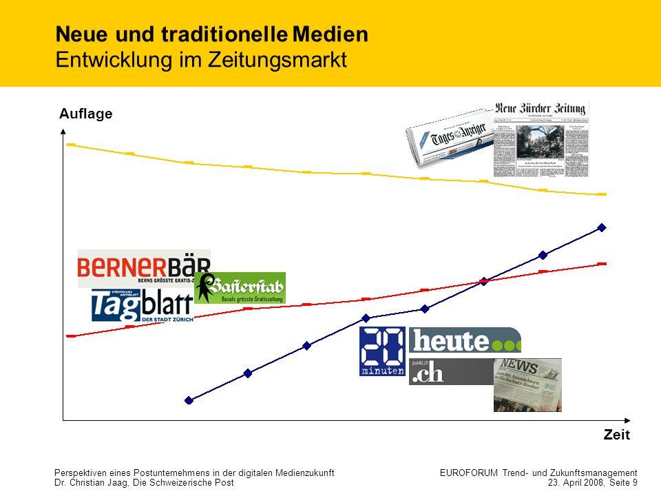 Neue und traditionelle Medien Entwicklung im Zeitungsmarkt