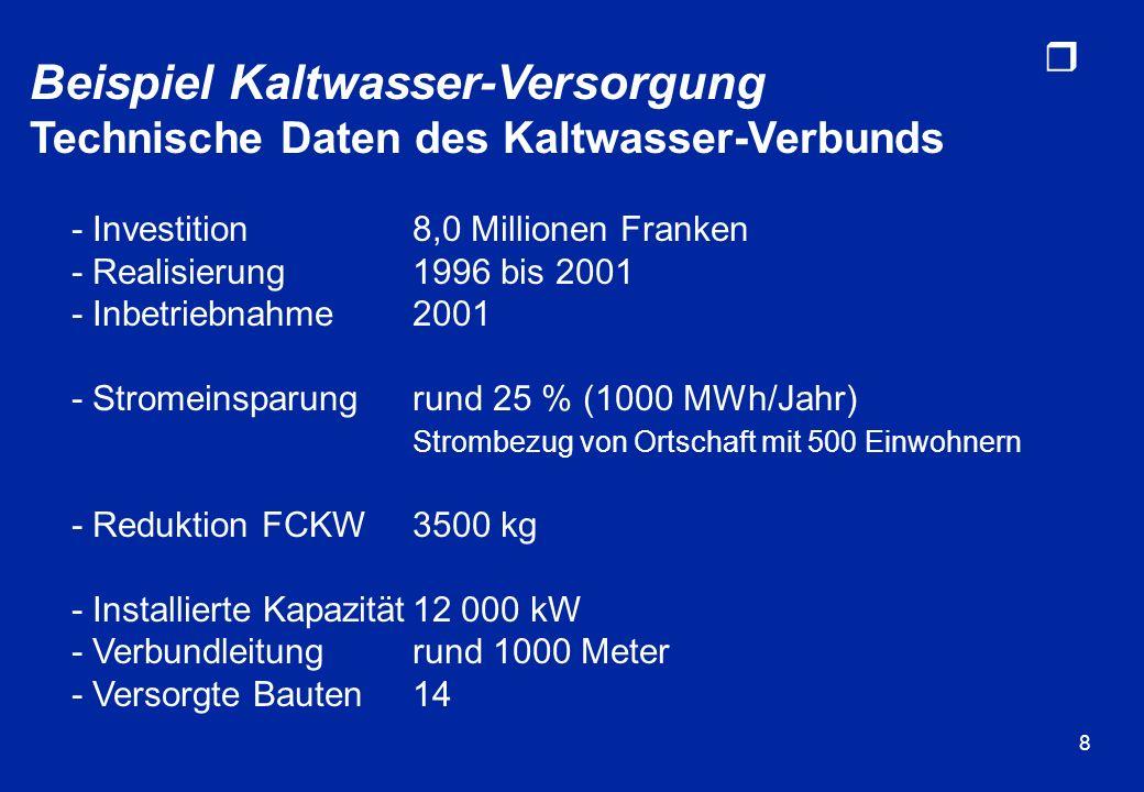 Beispiel Kaltwasser-Versorgung
