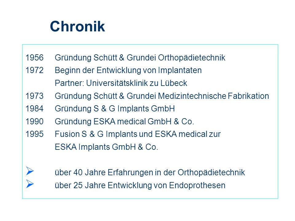 Chronik 1956 Gründung Schütt & Grundei Orthopädietechnik