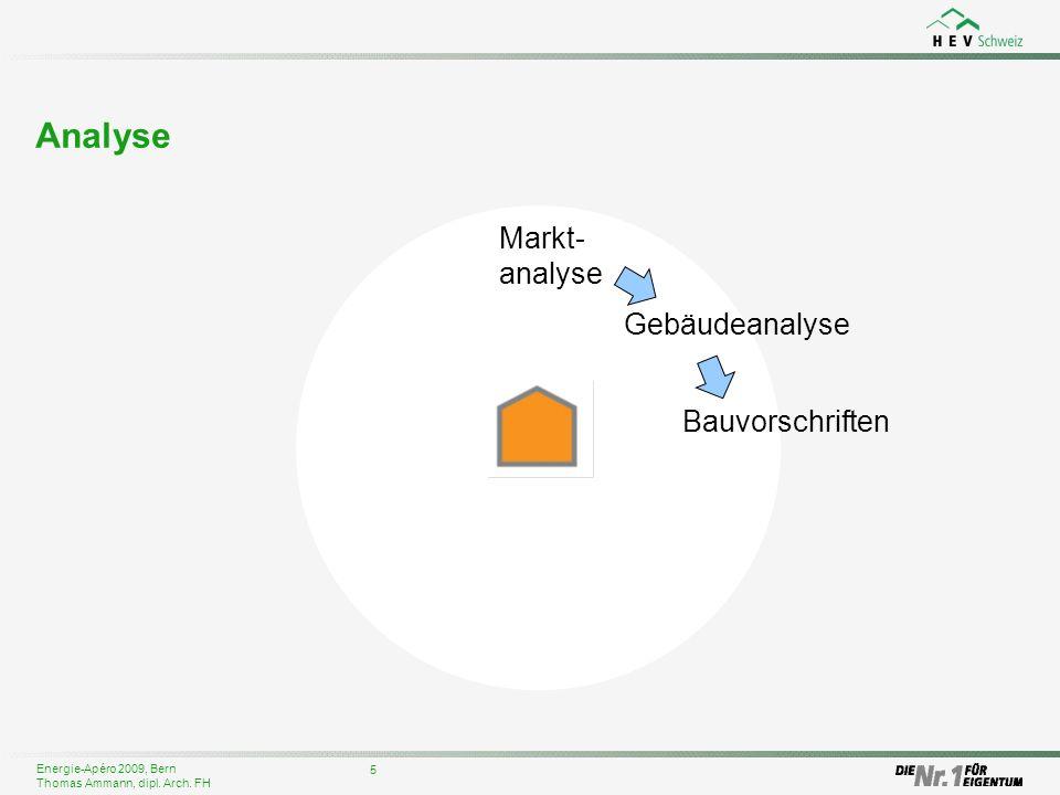 Analyse Markt-analyse Gebäudeanalyse Bauvorschriften 5