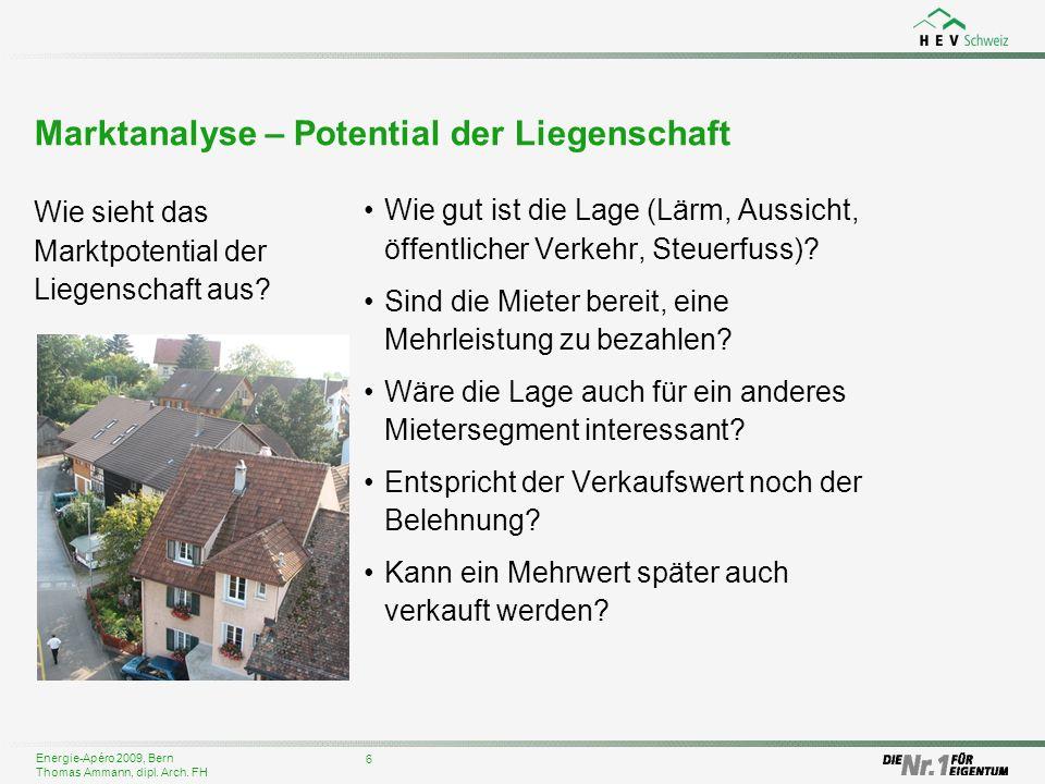 Marktanalyse – Potential der Liegenschaft