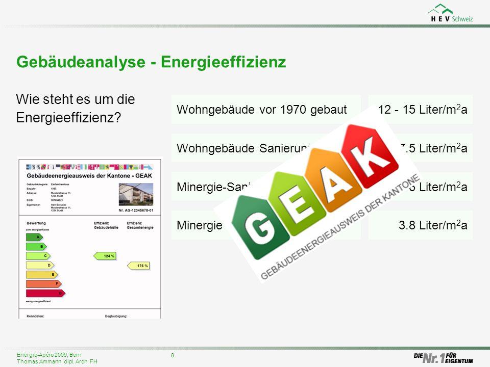 Gebäudeanalyse - Energieeffizienz