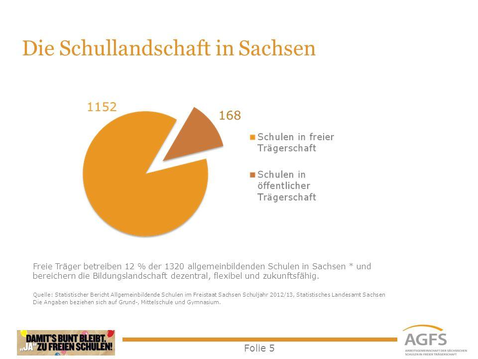 Die Schullandschaft in Sachsen