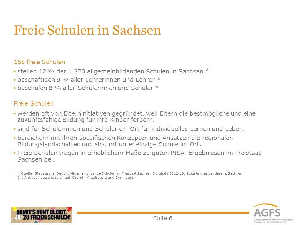 Freie Schulen in Sachsen