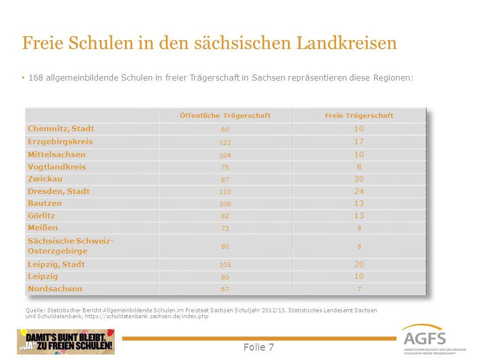 Freie Schulen in den sächsischen Landkreisen