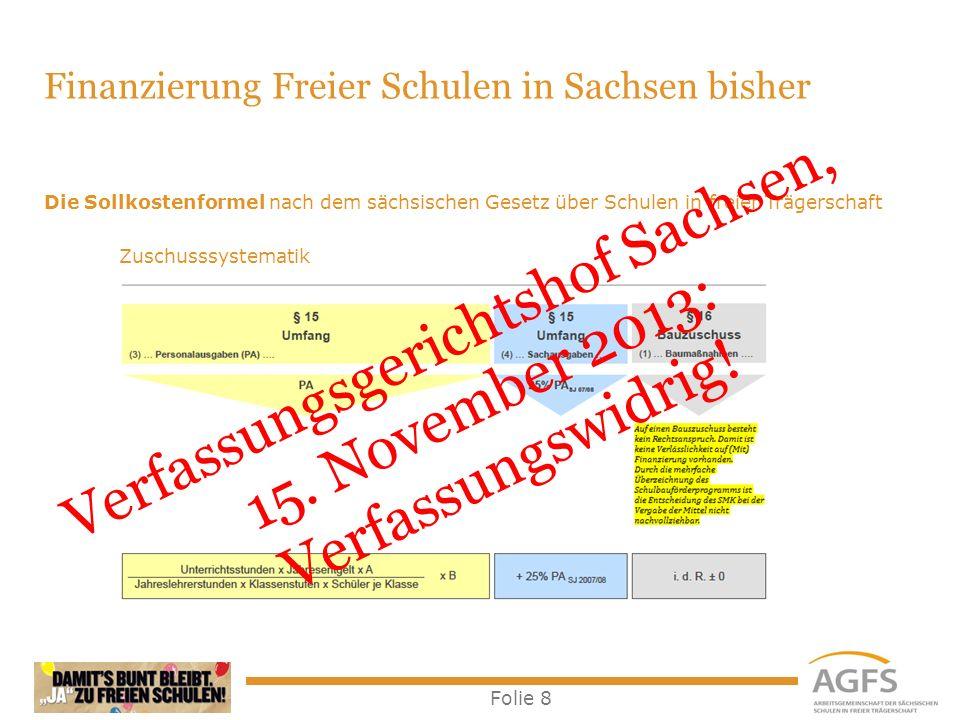 Finanzierung Freier Schulen in Sachsen bisher