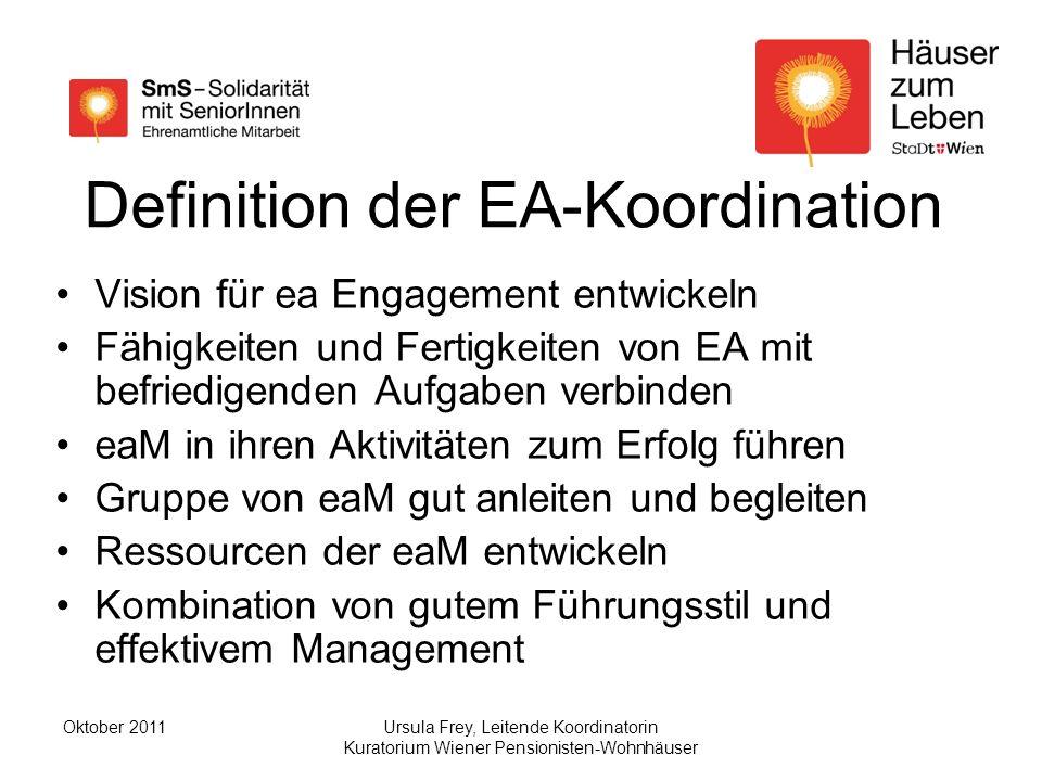 Definition der EA-Koordination