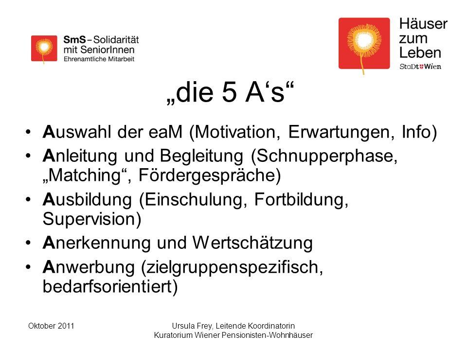 """""""die 5 A's Auswahl der eaM (Motivation, Erwartungen, Info)"""