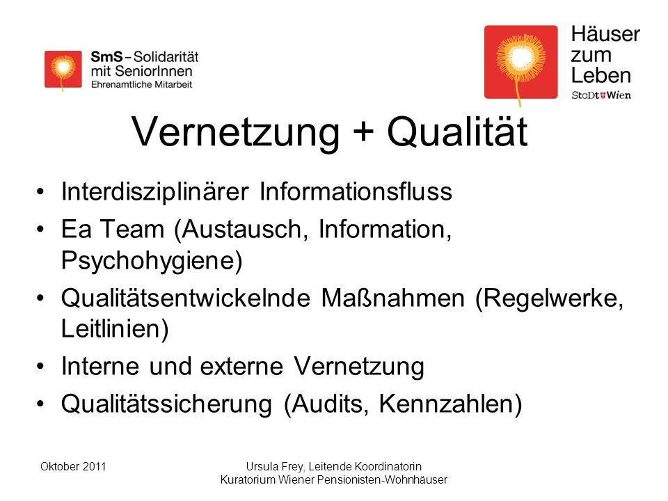 Vernetzung + Qualität Interdisziplinärer Informationsfluss