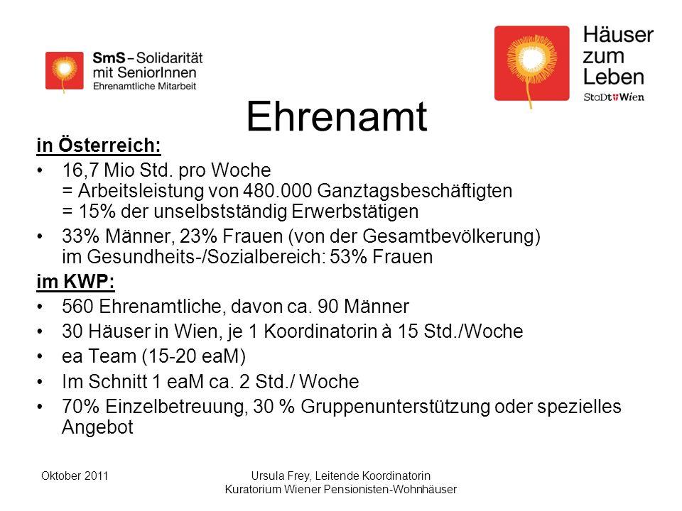 Ehrenamt in Österreich: