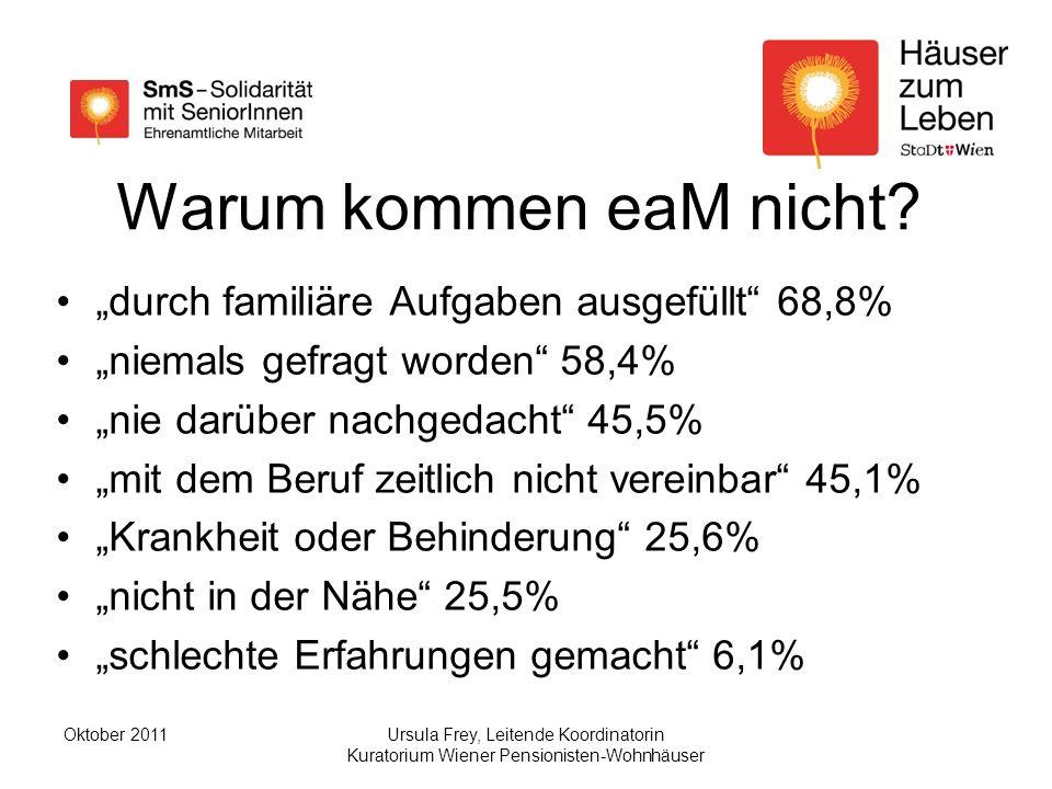 """Warum kommen eaM nicht """"durch familiäre Aufgaben ausgefüllt 68,8%"""