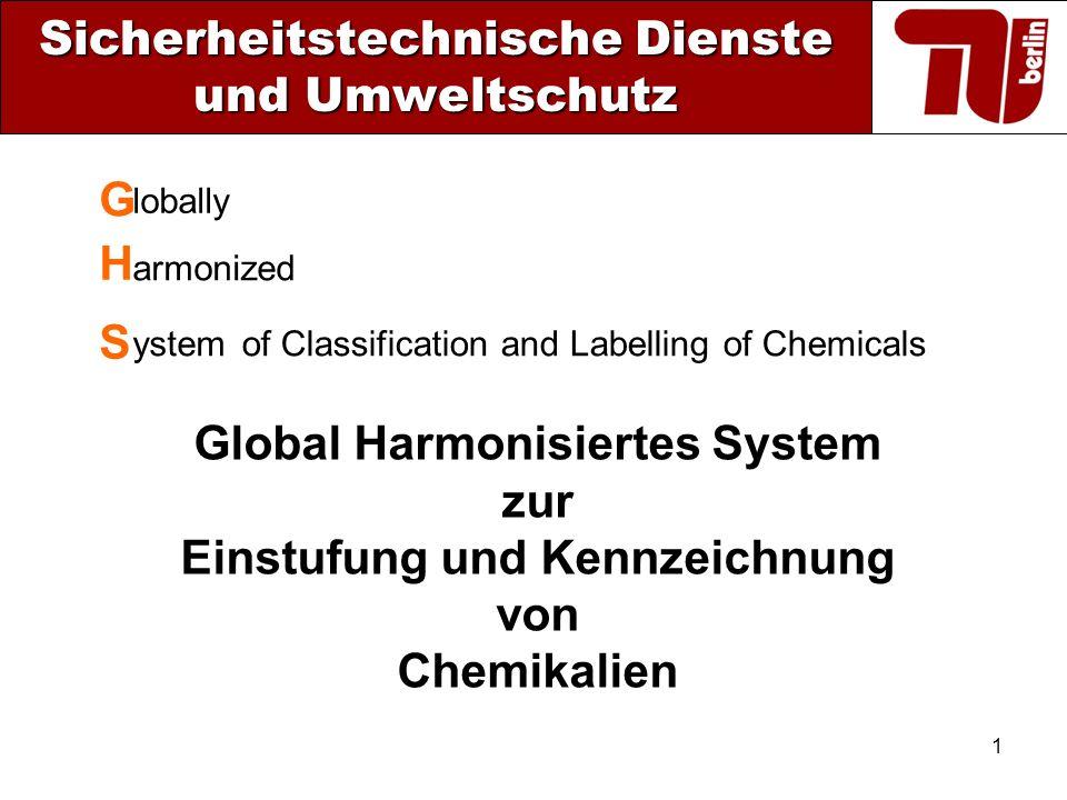 Global Harmonisiertes System Einstufung und Kennzeichnung