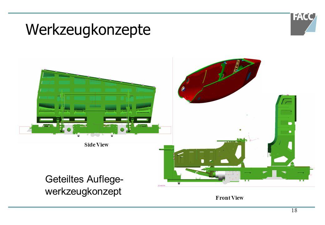 Werkzeugkonzepte Geteiltes Auflege-werkzeugkonzept Side View