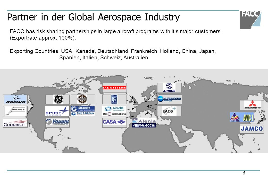 Partner in der Global Aerospace Industry