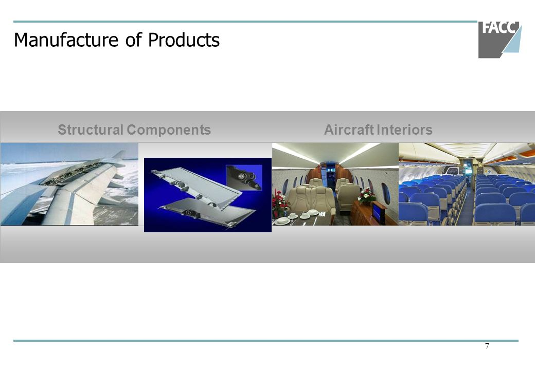 Manufacture of Products