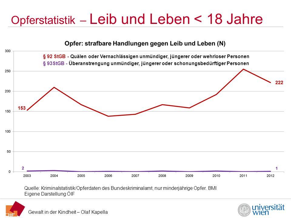 Opferstatistik – Leib und Leben < 18 Jahre