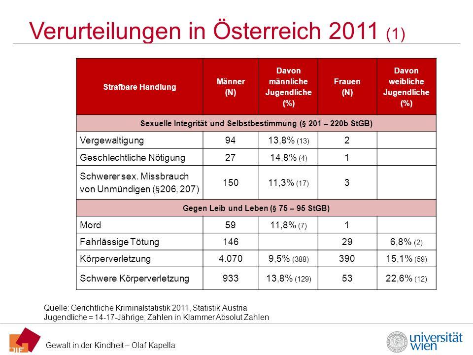 Verurteilungen in Österreich 2011 (1)