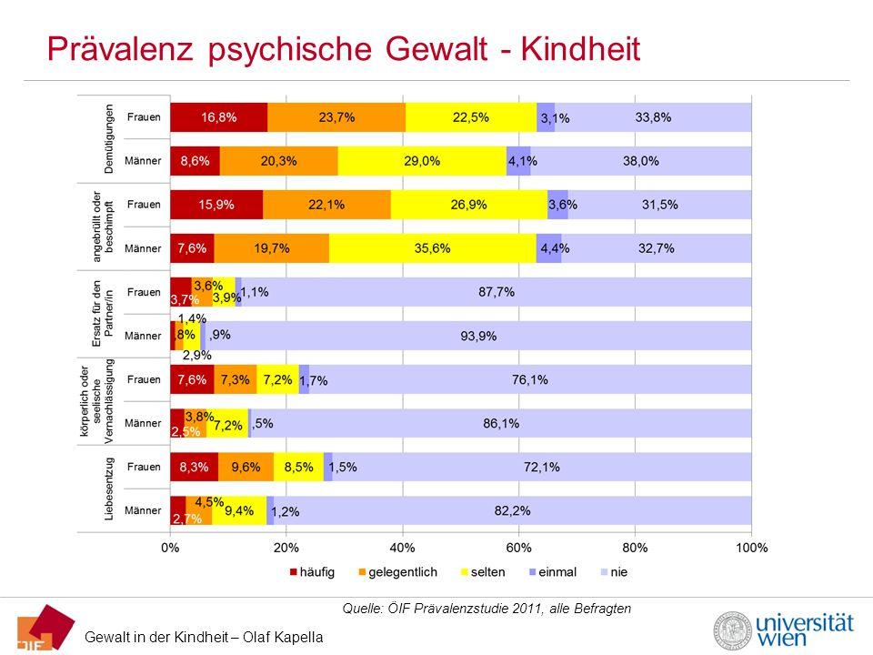 Prävalenz psychische Gewalt - Kindheit