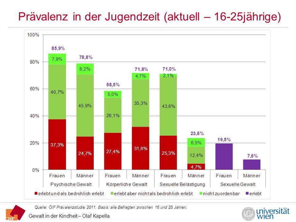 Prävalenz in der Jugendzeit (aktuell – 16-25jährige)