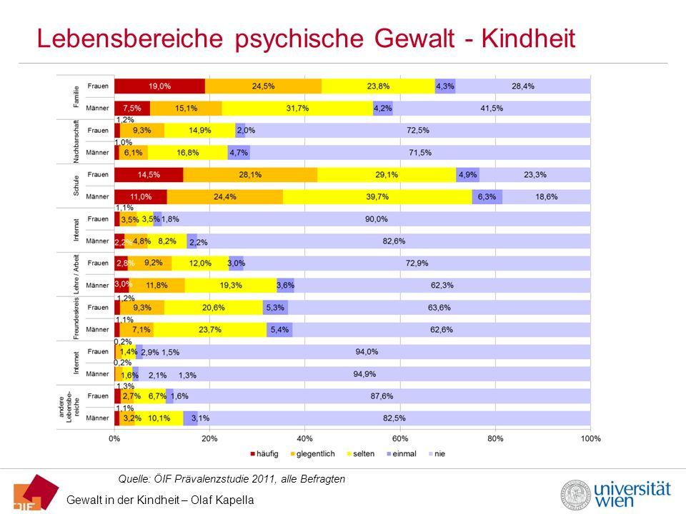 Lebensbereiche psychische Gewalt - Kindheit