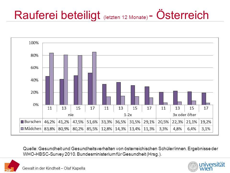 Rauferei beteiligt (letzten 12 Monate) - Österreich
