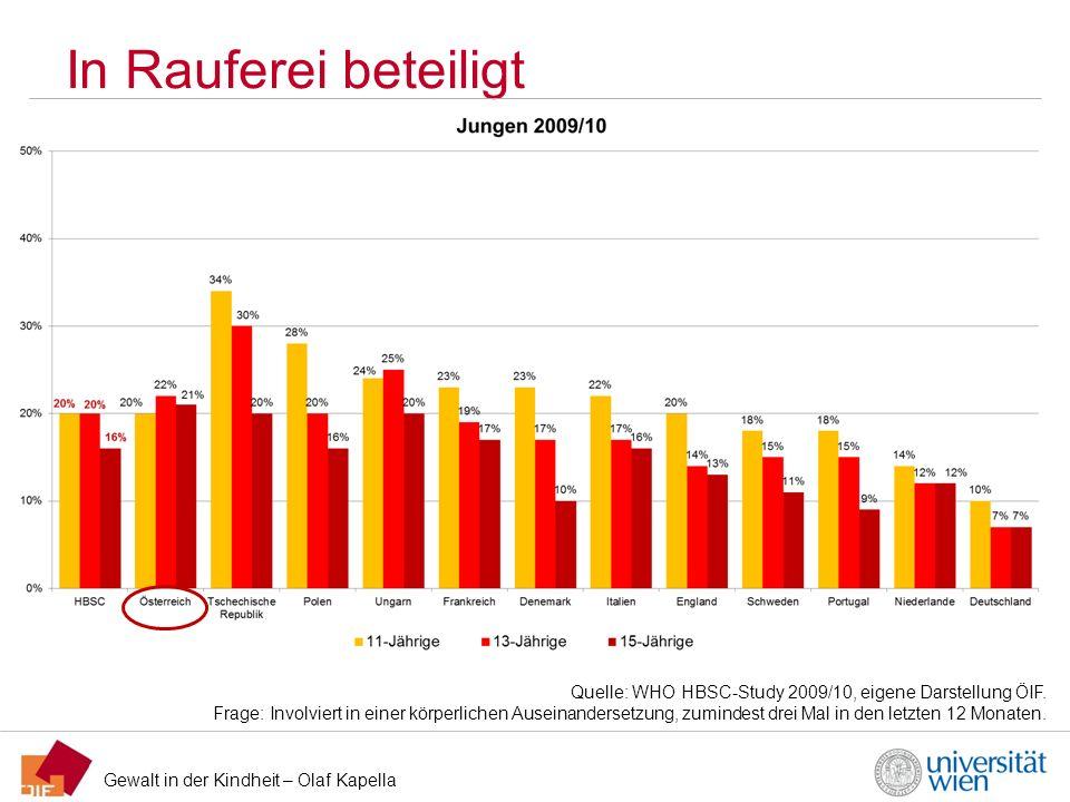 In Rauferei beteiligt Quelle: WHO HBSC-Study 2009/10, eigene Darstellung ÖIF.