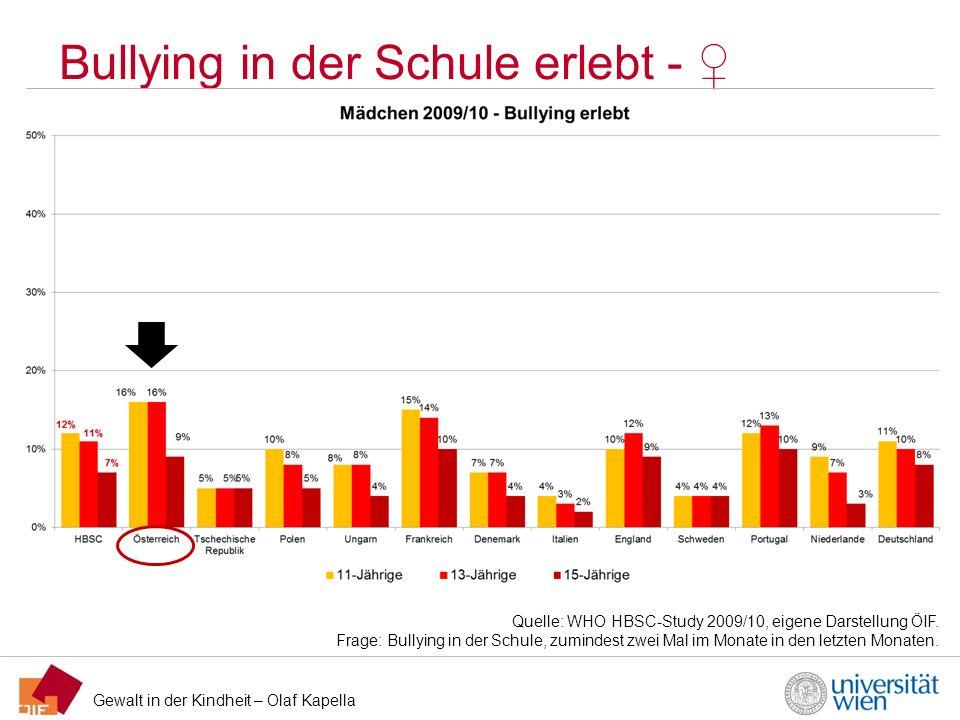 Bullying in der Schule erlebt - ♀